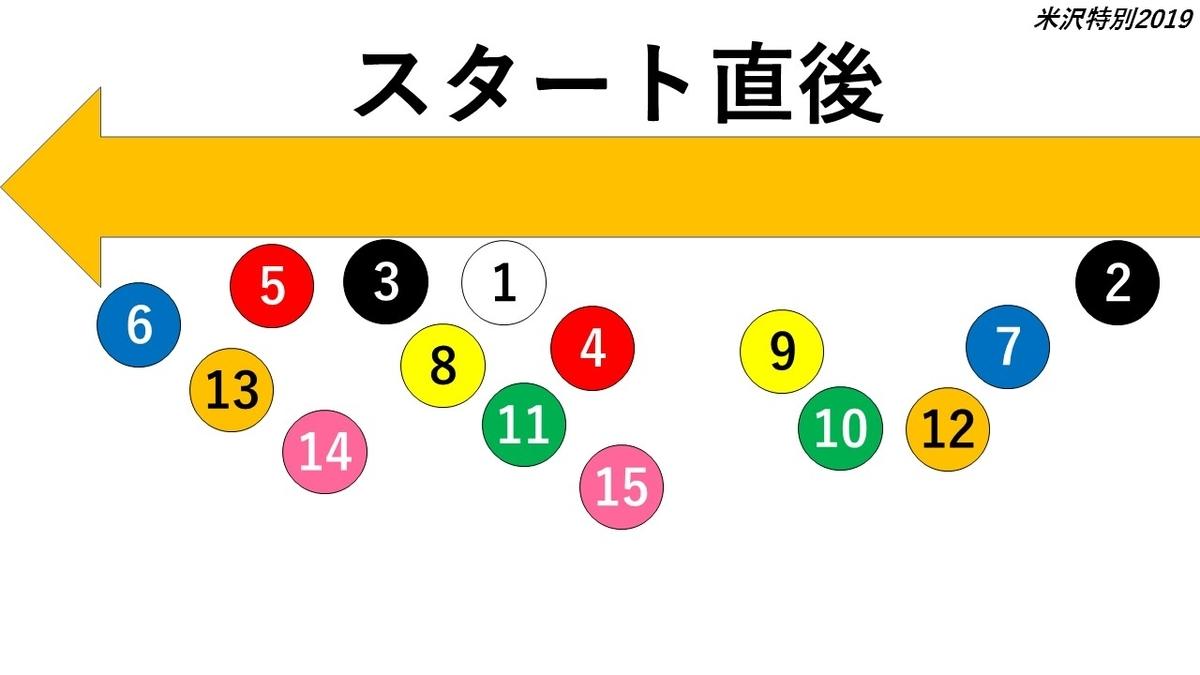 f:id:kizuna_acchan:20190406235315j:plain
