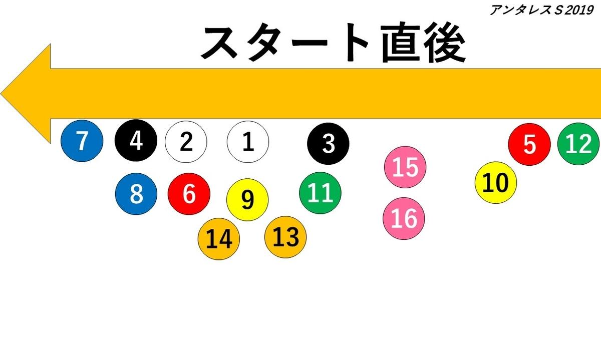 f:id:kizuna_acchan:20190412201054j:plain