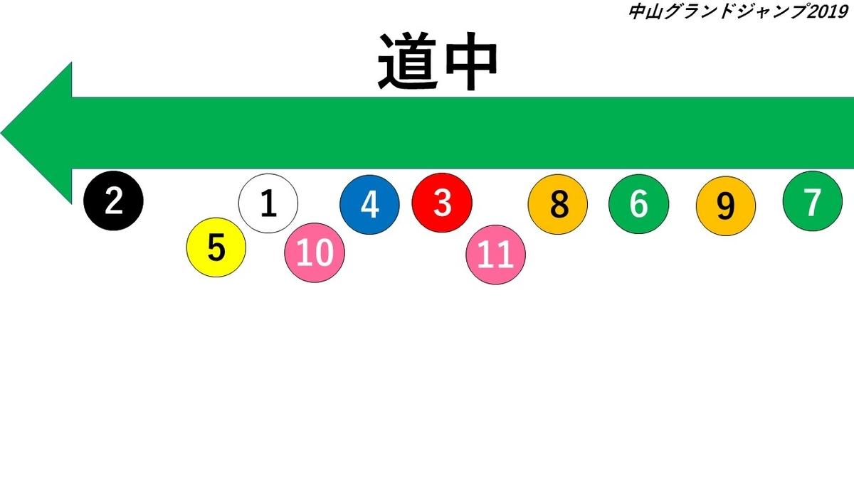 f:id:kizuna_acchan:20190412224432j:plain