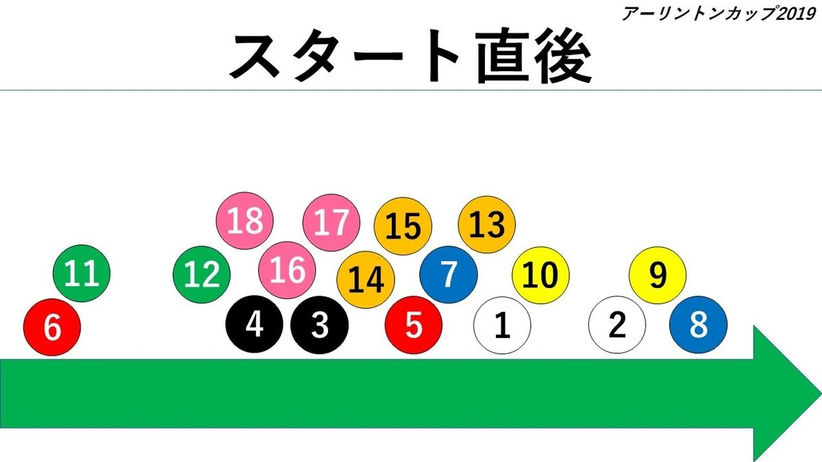 f:id:kizuna_acchan:20190413001201j:plain