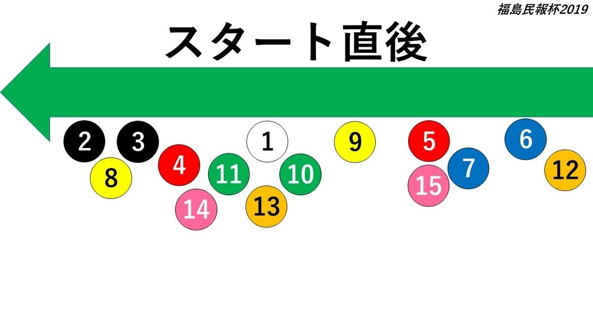 f:id:kizuna_acchan:20190413212652j:plain