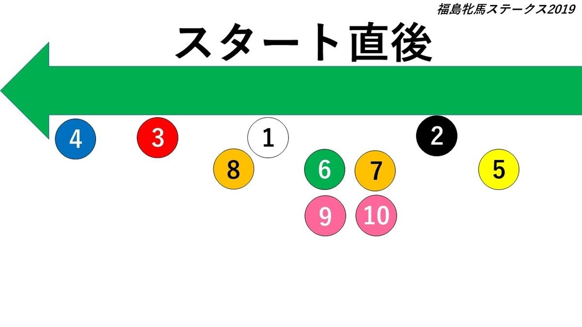 f:id:kizuna_acchan:20190419221536j:plain