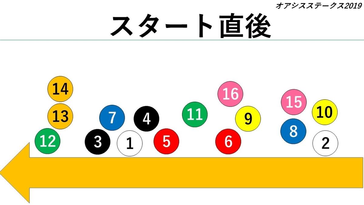 f:id:kizuna_acchan:20190419235850j:plain
