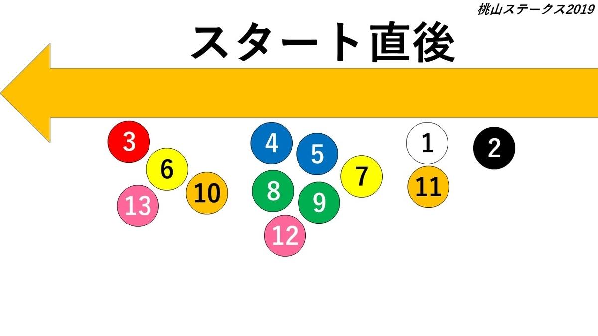 f:id:kizuna_acchan:20190420221216j:plain