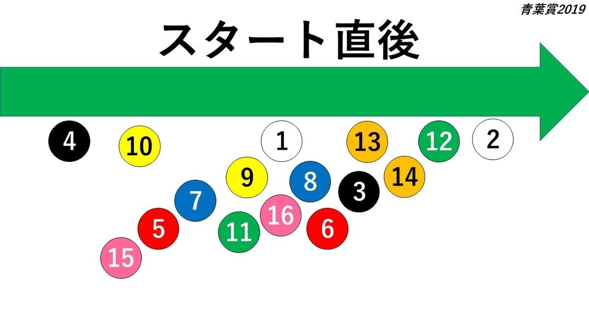 f:id:kizuna_acchan:20190427011849j:plain