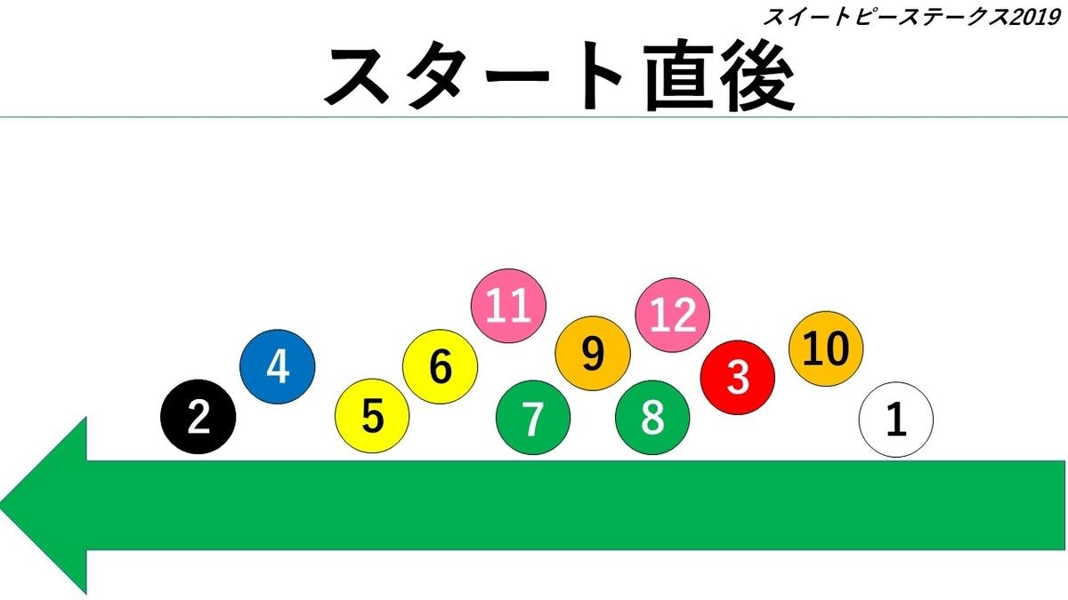 f:id:kizuna_acchan:20190427171336j:plain