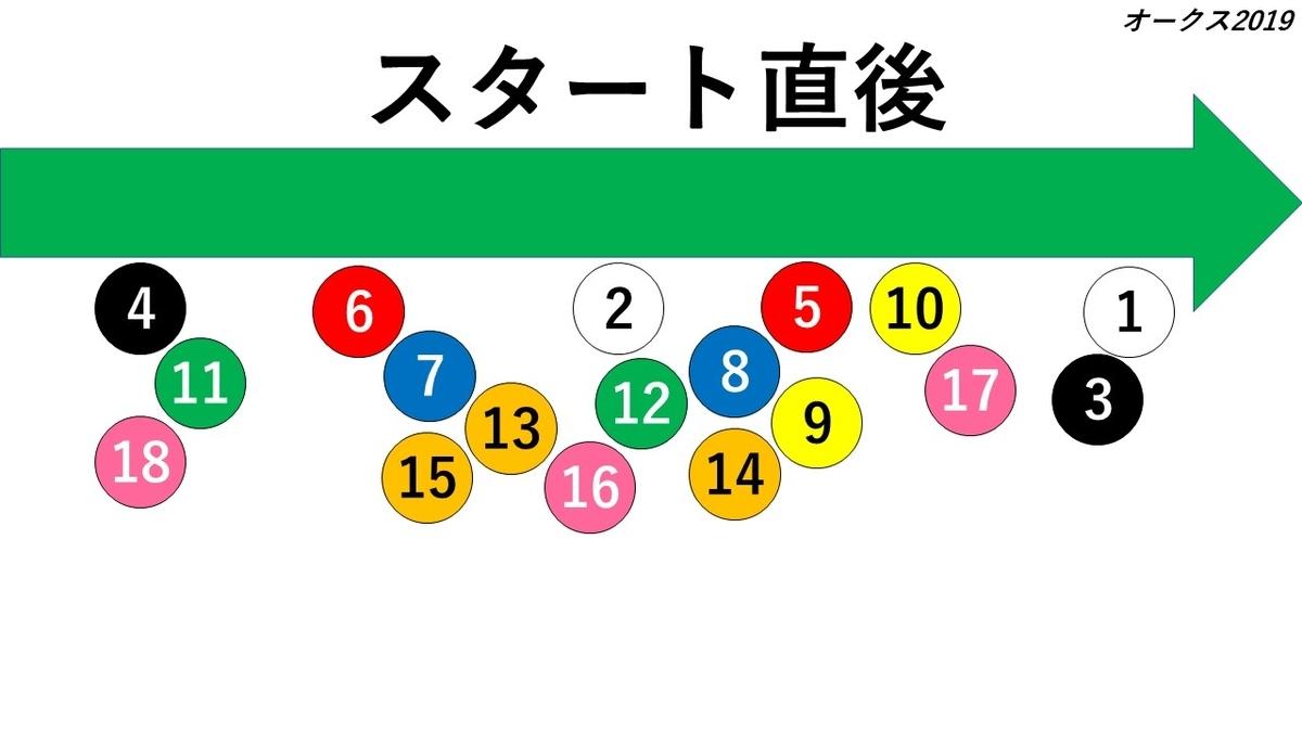 f:id:kizuna_acchan:20190517012930j:plain
