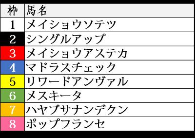 f:id:kizuna_acchan:20190518151436p:plain