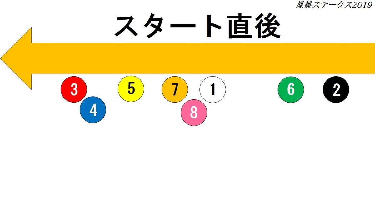 f:id:kizuna_acchan:20190518155010j:plain