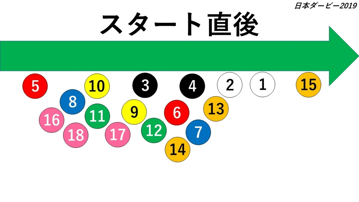 f:id:kizuna_acchan:20190523223013j:plain