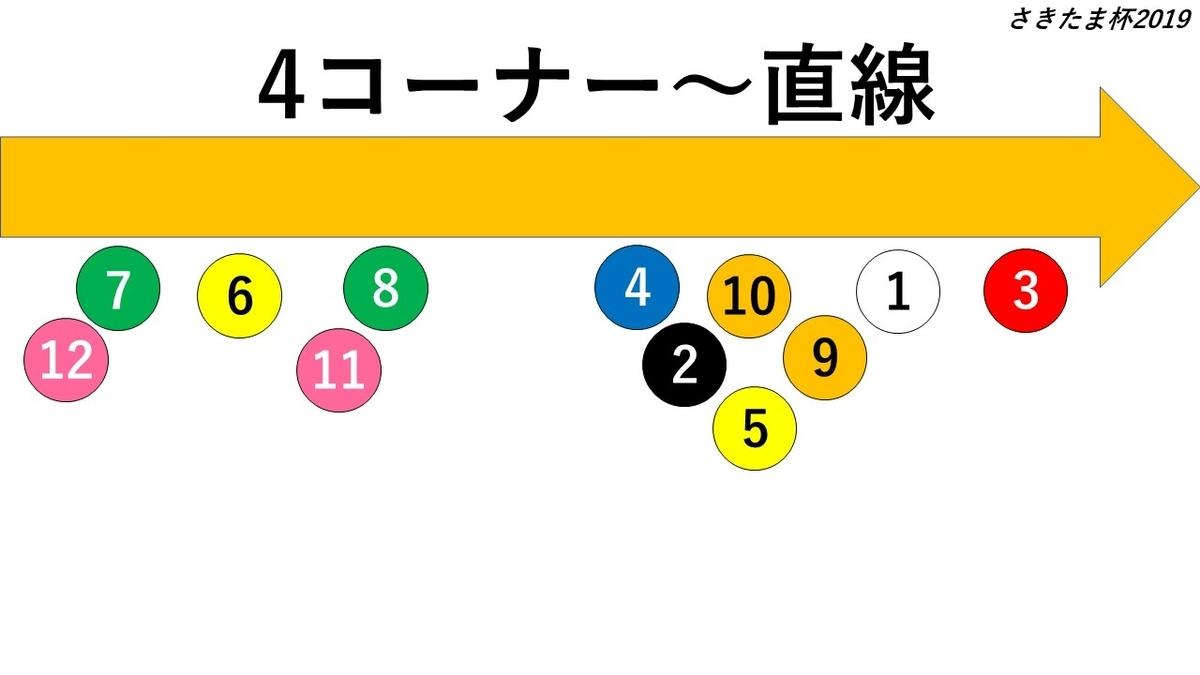 f:id:kizuna_acchan:20190527230922j:plain