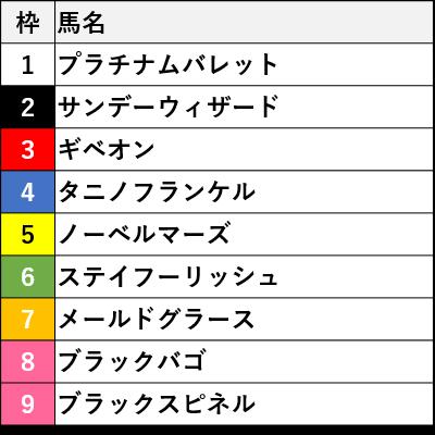 f:id:kizuna_acchan:20190531230352p:plain