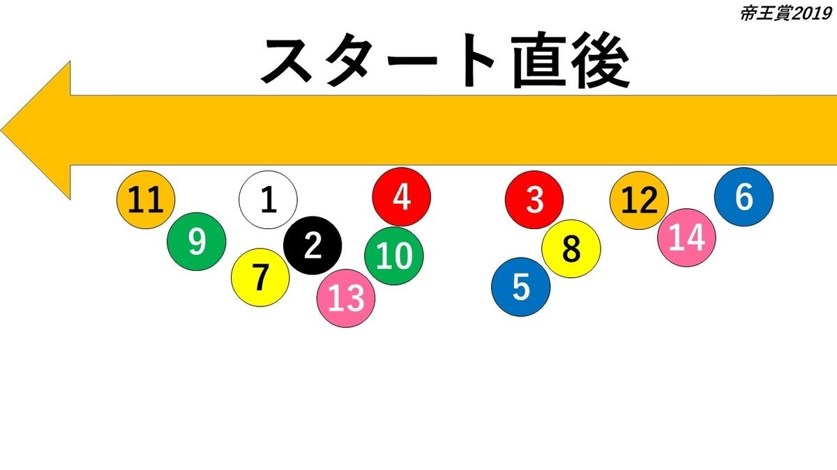 f:id:kizuna_acchan:20190624231727j:plain