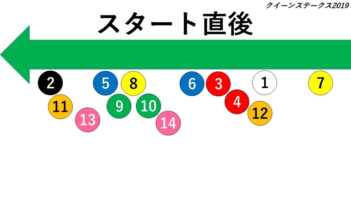 f:id:kizuna_acchan:20190727192623j:plain