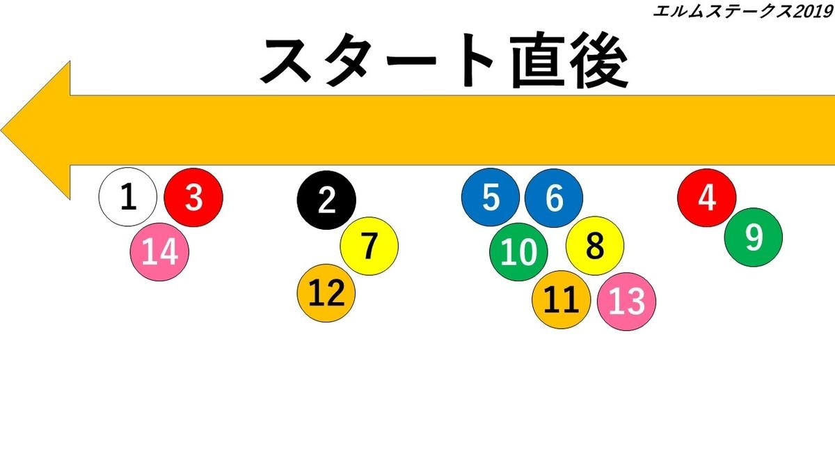f:id:kizuna_acchan:20190811023851j:plain