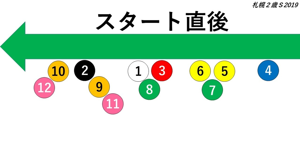f:id:kizuna_acchan:20190830225158j:plain