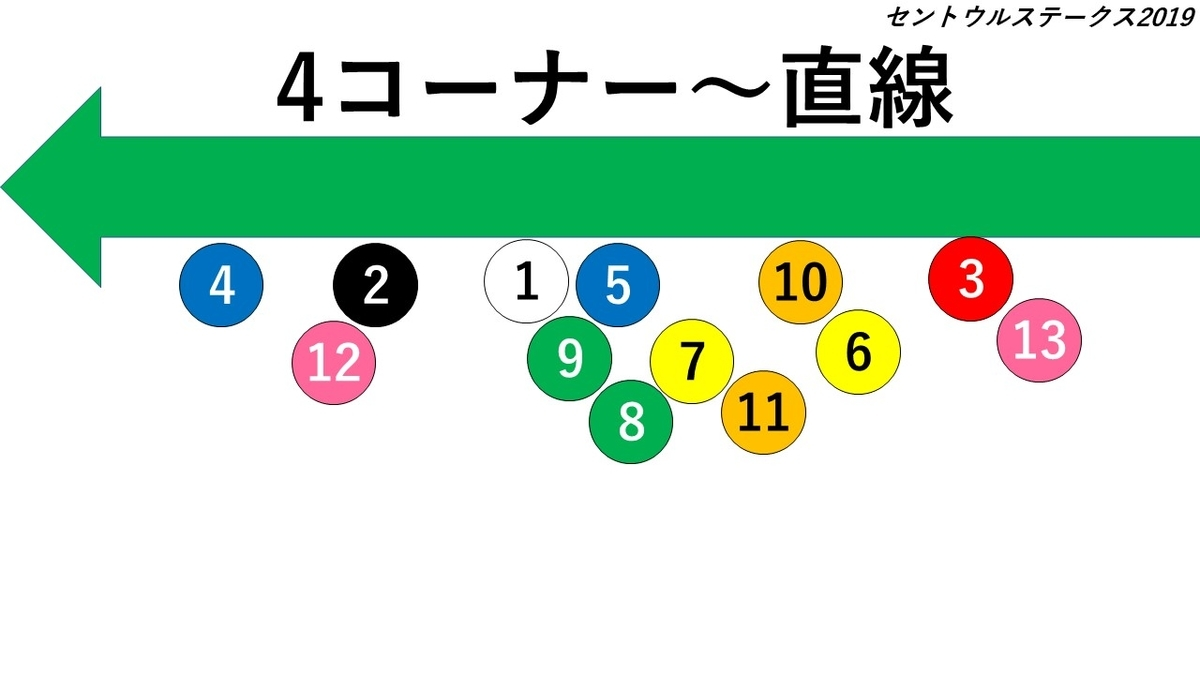 f:id:kizuna_acchan:20190908111003j:plain