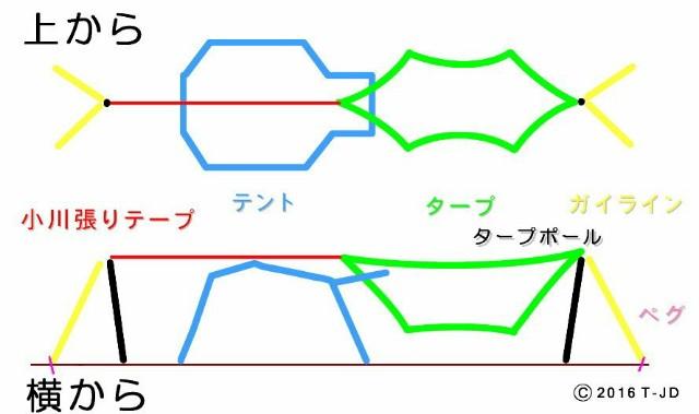f:id:kjfreedom:20210306200200j:image