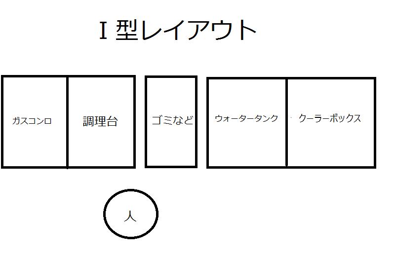 f:id:kjfreedom:20210417170957p:plain
