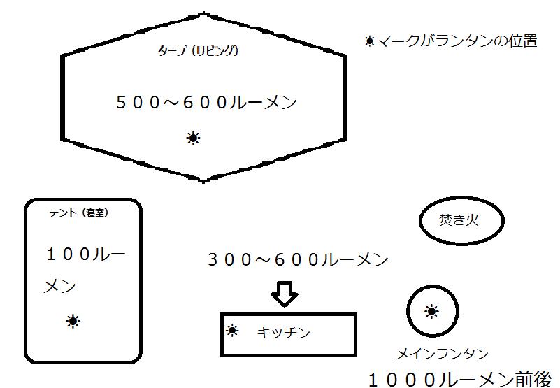 f:id:kjfreedom:20210704063325p:plain