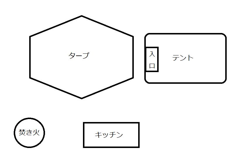 f:id:kjfreedom:20210801065653p:plain