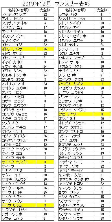 f:id:kjs209:20200105102942p:plain
