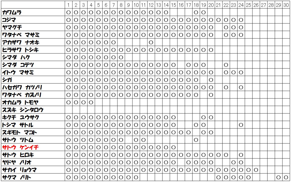 f:id:kjs209:20200302130318p:plain