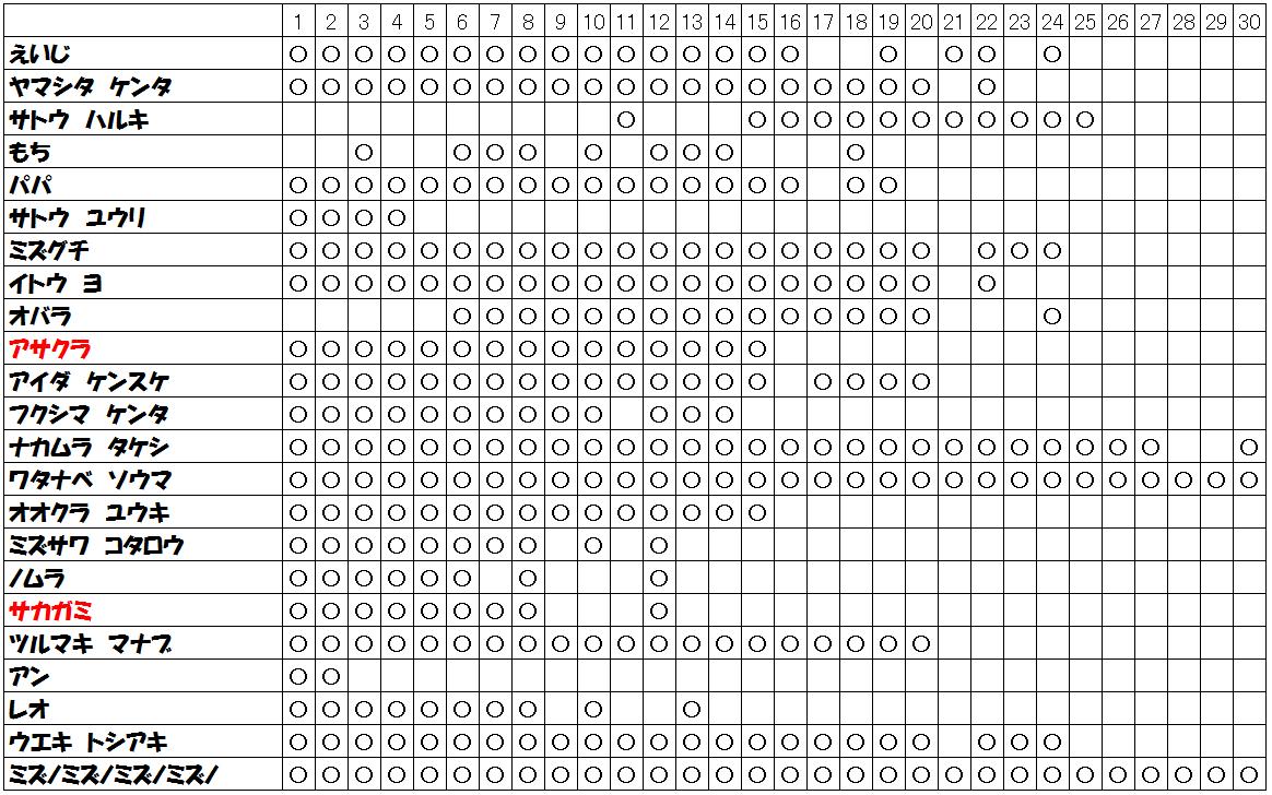 f:id:kjs209:20200302130325p:plain