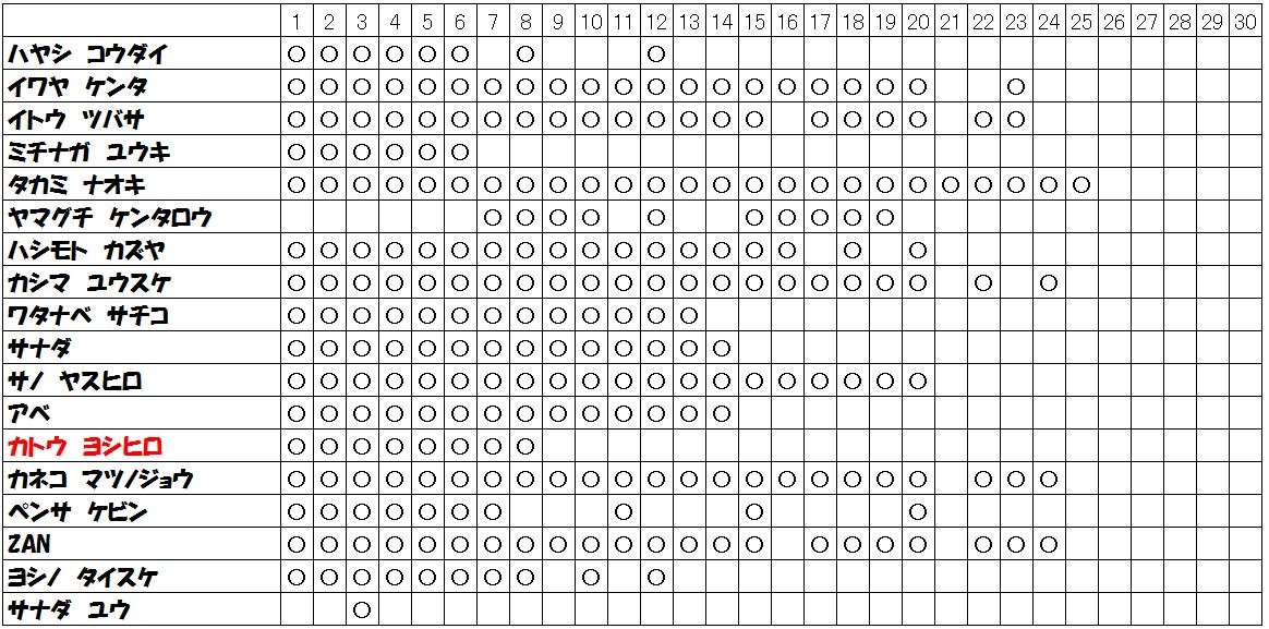 f:id:kjs209:20200302130419p:plain