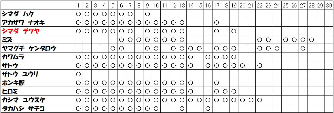 f:id:kjs209:20200805133833p:plain
