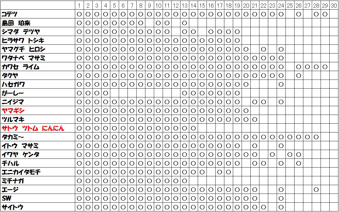 f:id:kjs209:20200901161210p:plain