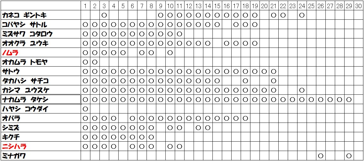 f:id:kjs209:20200901161214p:plain