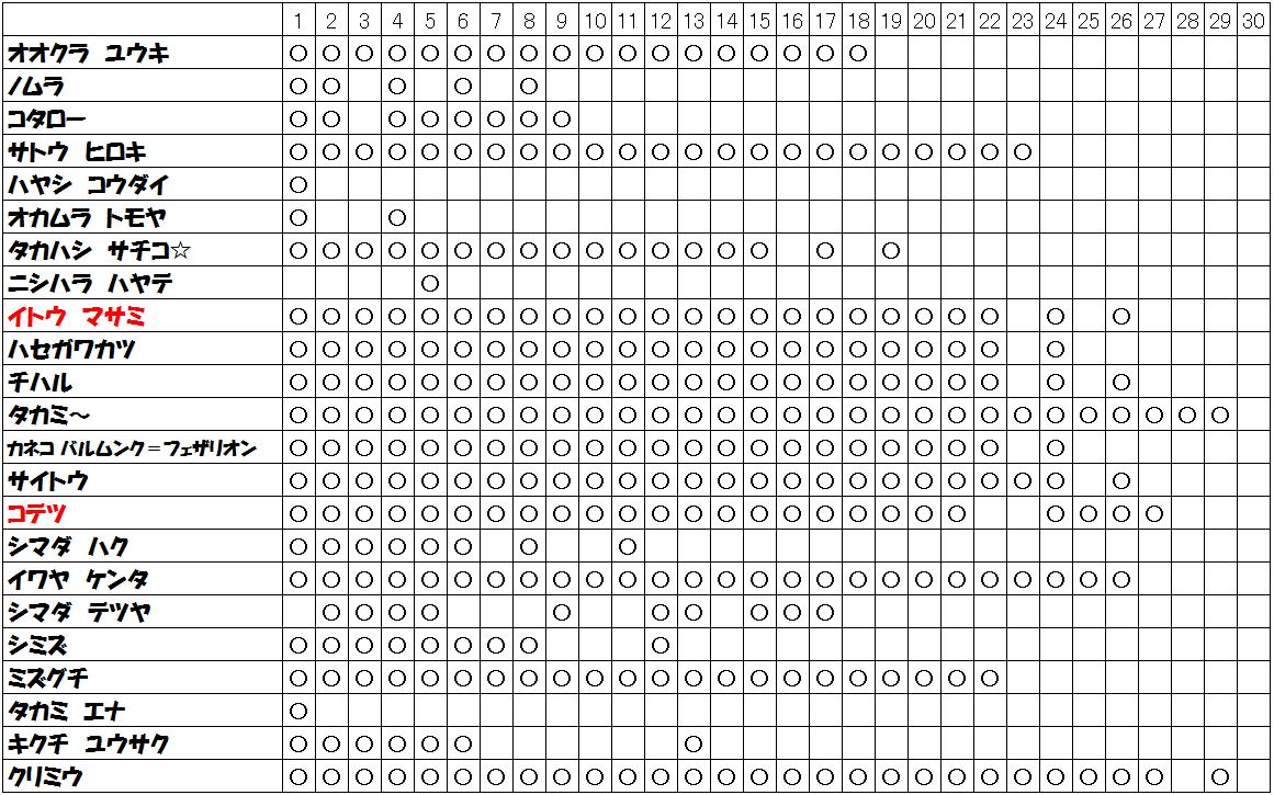 f:id:kjs209:20201004121522p:plain