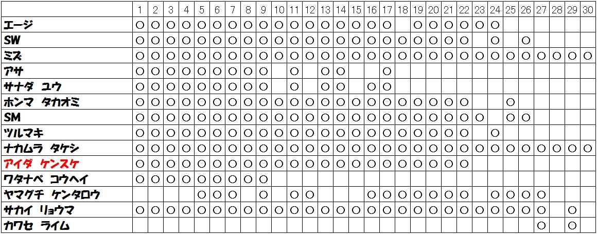 f:id:kjs209:20201004121532p:plain