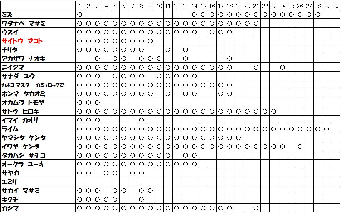 f:id:kjs209:20201106135308p:plain