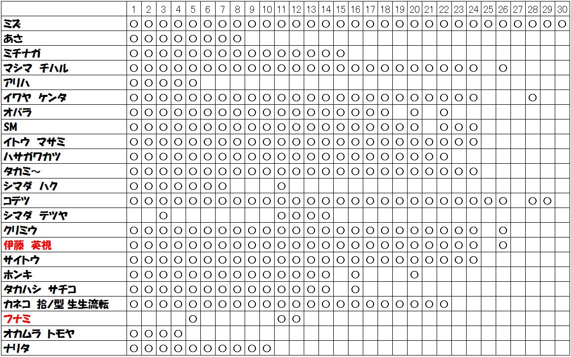 f:id:kjs209:20201202134031p:plain