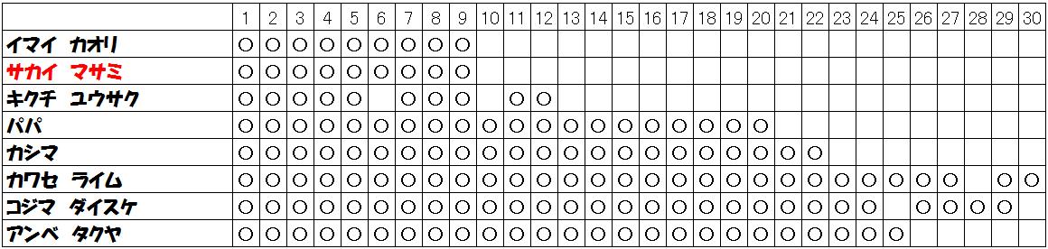 f:id:kjs209:20201202134040p:plain