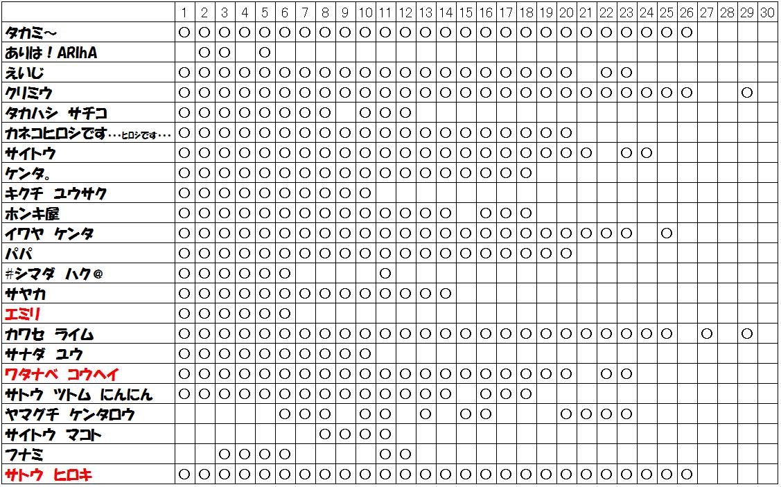 f:id:kjs209:20210201140022p:plain