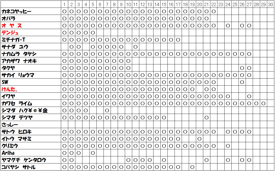 f:id:kjs209:20210303133704p:plain
