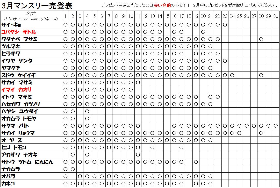 f:id:kjs209:20210406134349p:plain