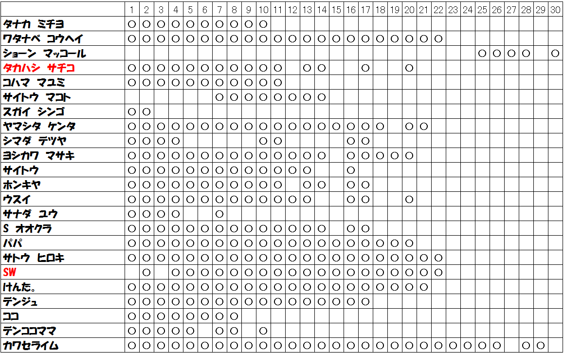 f:id:kjs209:20210406134401p:plain