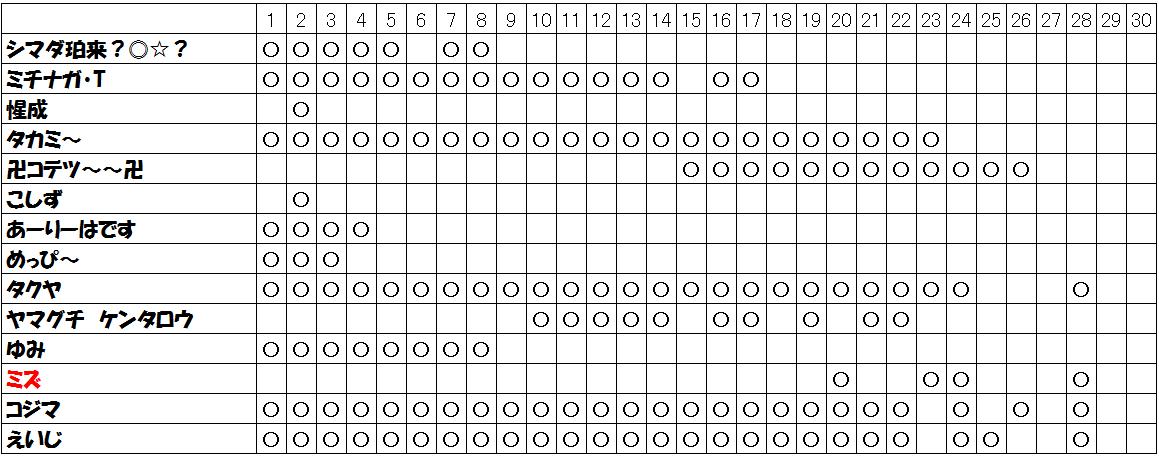 f:id:kjs209:20210406134410p:plain