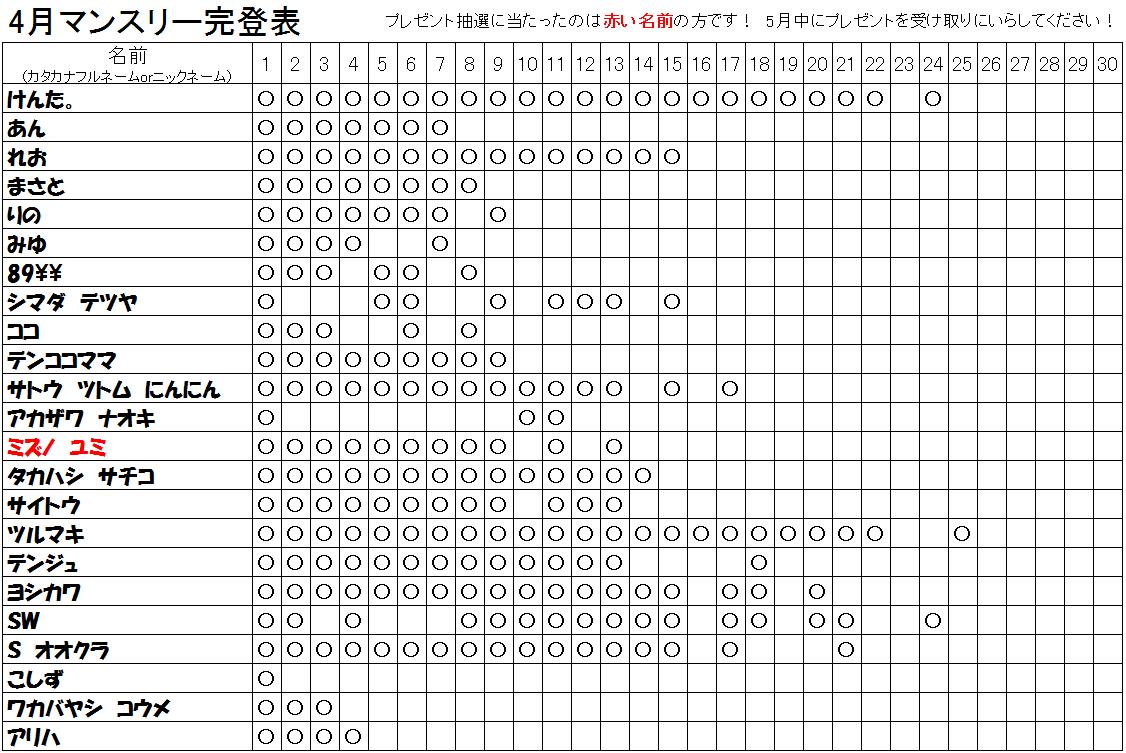 f:id:kjs209:20210502134416p:plain