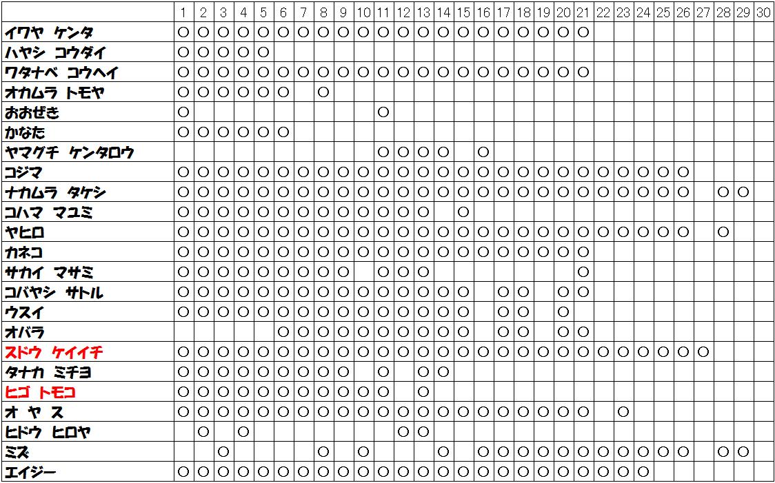 f:id:kjs209:20210502134420p:plain