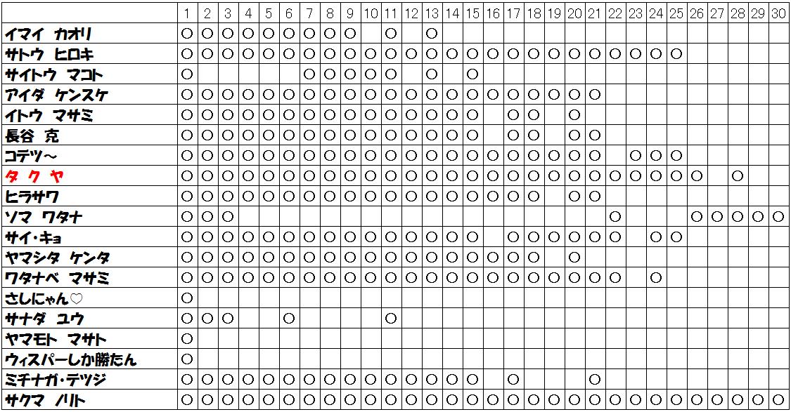 f:id:kjs209:20210502134423p:plain