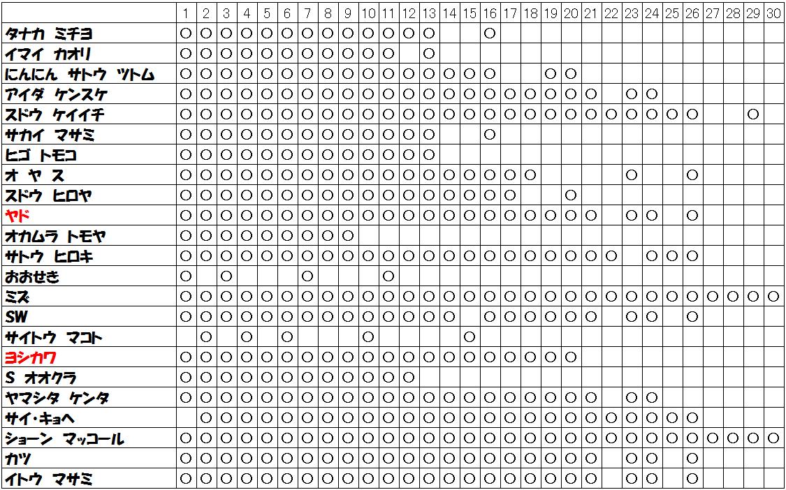f:id:kjs209:20210601194225p:plain