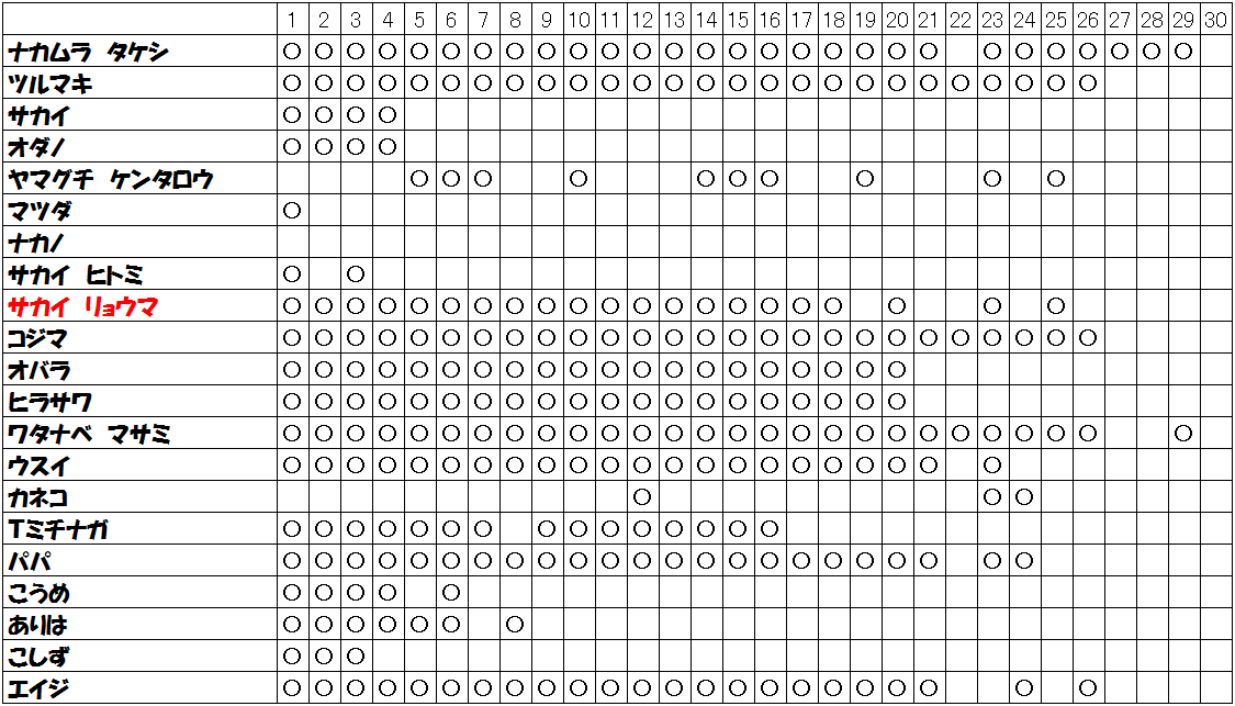 f:id:kjs209:20210601194237p:plain