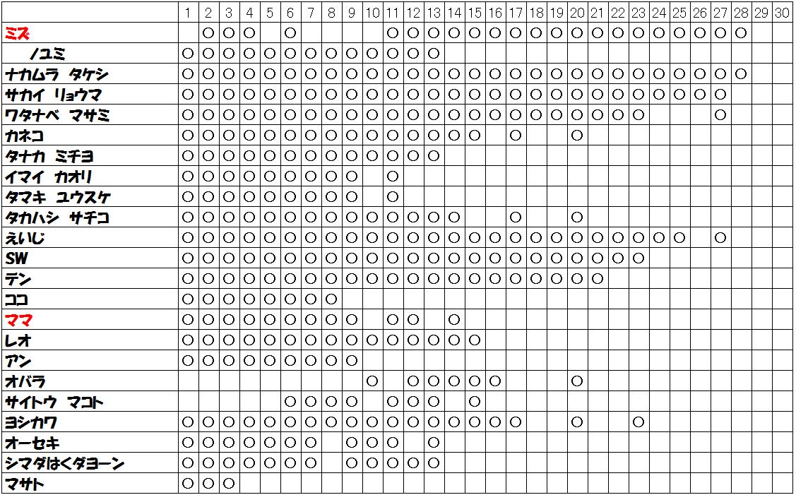 f:id:kjs209:20210702142742p:plain