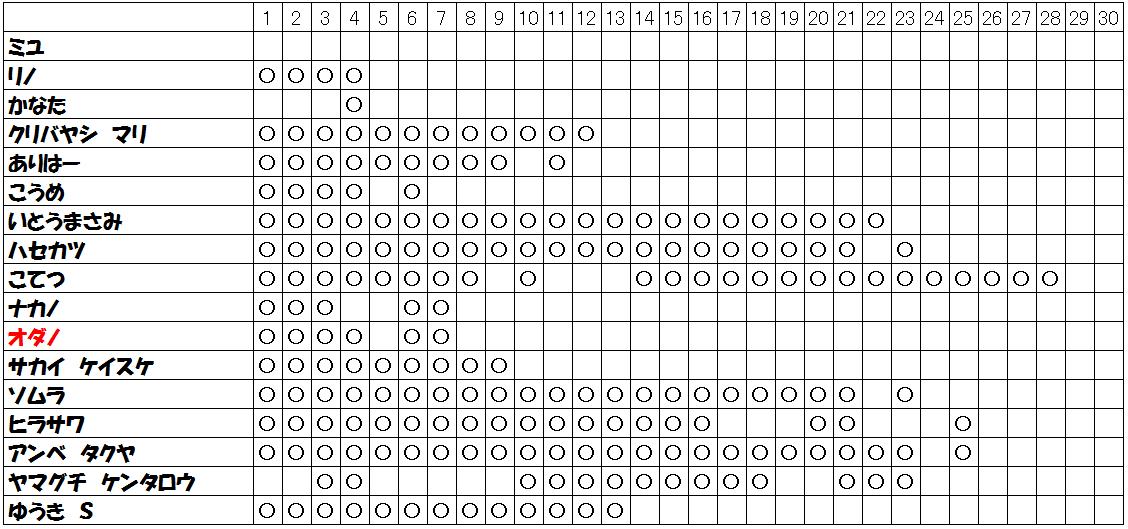 f:id:kjs209:20210702142745p:plain