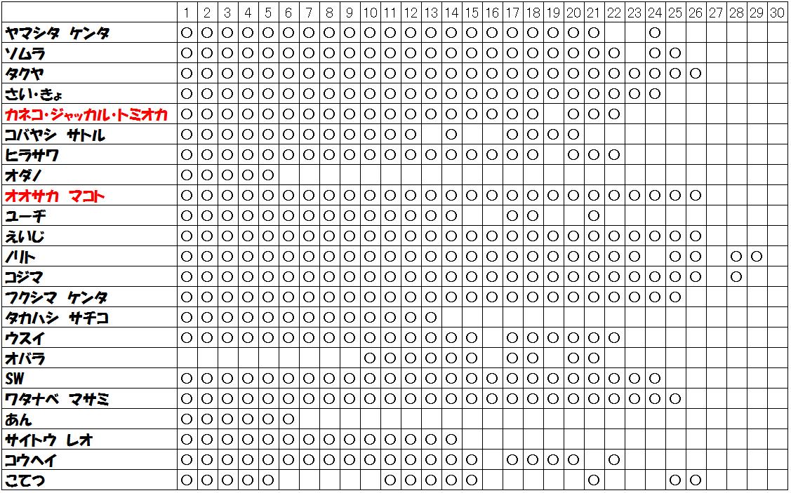 f:id:kjs209:20210905114026p:plain